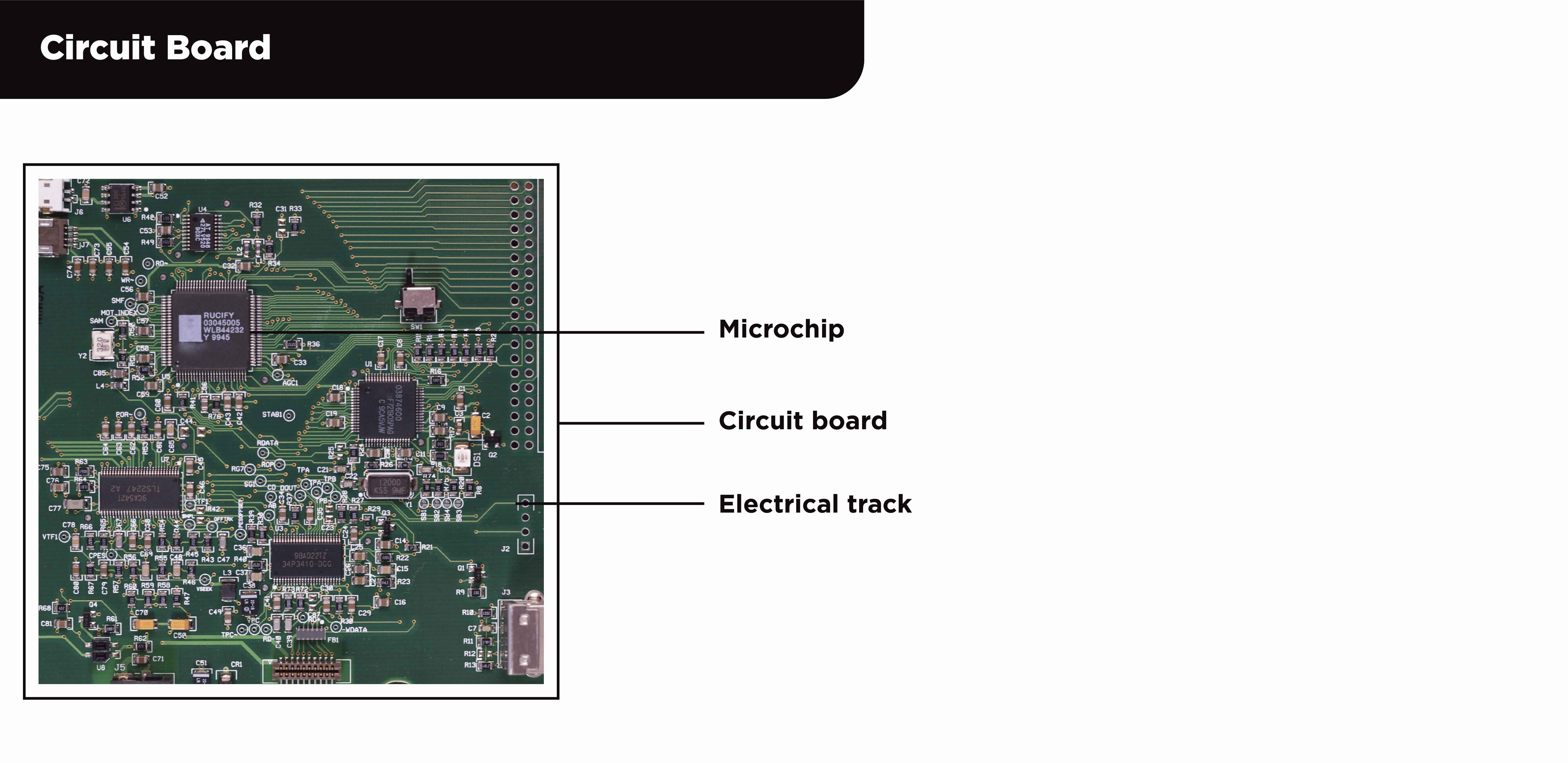 Typical circuit board